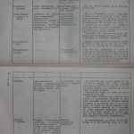 bolile porumbeilor (151)