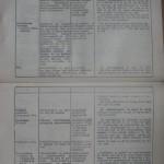 bolile porumbeilor (153)