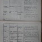 bolile porumbeilor (154)