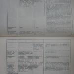 bolile porumbeilor (156)