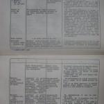 bolile porumbeilor (157)