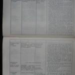 bolile porumbeilor (158)