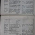 bolile porumbeilor (162)