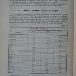 Rasele de porumbei din Romania - Feliciu Bonatiu (160)