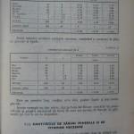 Rasele de porumbei din Romania - Feliciu Bonatiu (161)